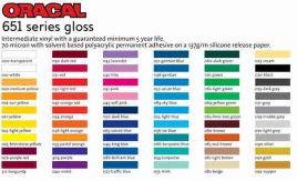 Oracal gloss chart